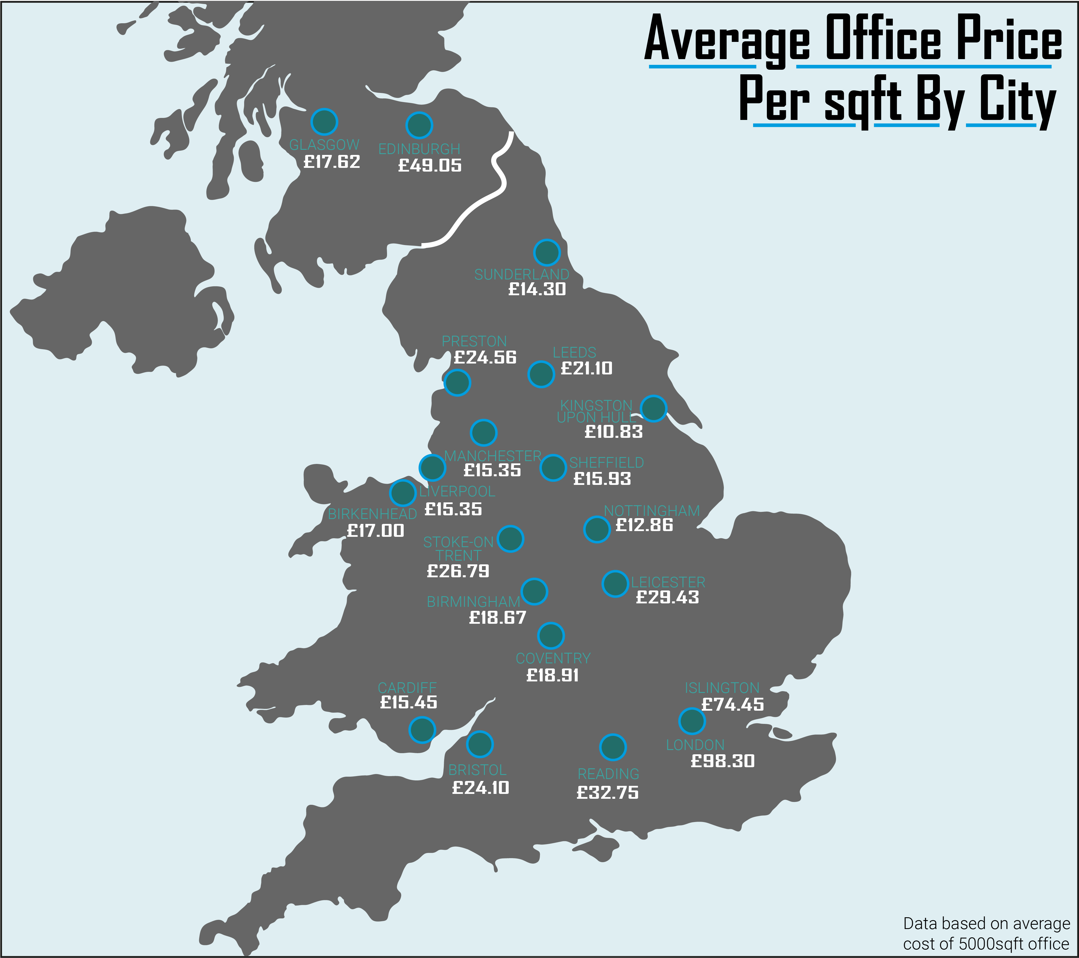 cost per square foot of office space